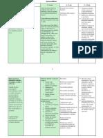 Curricula Montessori Sustenabilitate 3 6