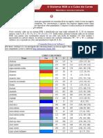 O Sistema RGB