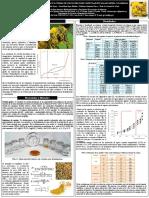 Isotermas de sorcion polen corbicular