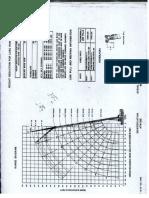 Diagrama de Pluma 120TN