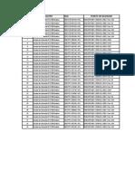 PME-0000-16 Mantto. AFL ACS800 Modular_Rev. D