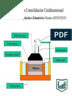 Ultimo Informe de Geotecnia1 Consolidación Unidi