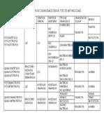 CLASIFICACIoN-DE-ORGANISMOS-SEGuN-TIPO-DE-METABOLISMO-copia.pdf