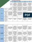 Matriz de Evaluación de Texto Argumentativo