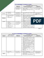 AST T-SET 003  MANTENIMIENTO  DE TABLEROS DE CONTROL.doc