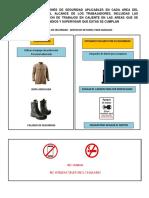 5.4-Cap. 7 INSTRUCCIONES de SEGURIDAD Para Acada Area Especifica