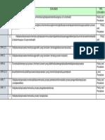 kelengkapan dokumen.docx