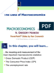 Mankiw Chapter 2 Macroeconomics Data (1)
