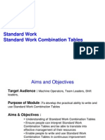 Standard Work Combination Tables