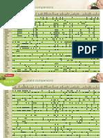 Yates_Companion_Planting_Guide.pdf