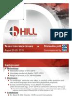 Texas Watch Crosstab Findings