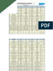 lista dobles 2018.pdf