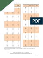 GRE_concordance_information.pdf