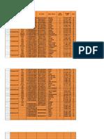 Formulir Pencatatan Dan Pelaporan Ptm (6 Februari 2017 Revisi 1) Resmi Dinas Kesehatan Provinsi Dki Jakarta (8) - Bulan November 2017