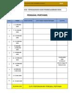 Kandungan BRM Kedah