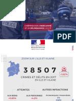 Les principaux chiffres de la délinquance en Ille-et-Vilaine en 2017