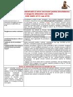 Fișă Avize Și Autorizații Deschidere Magazin Mixt