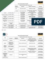 DQ.03 - Manual de Cargos - V.02