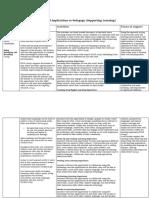 a dialogic framework
