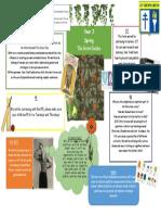 Curriculum Map Spring