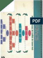 HFACS Human Factors Analysis & Clasification System