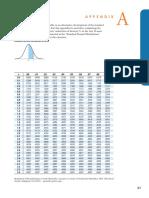 Statistics Tables