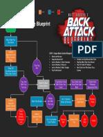 Back Attack Choke Side BluePrint