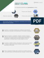 Medidas de Seguridad en Las Alturas (Infografia 3 - Leccion 3)