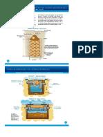 aguas residuales y su tratamiento