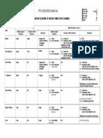 6.3 Familiarization Scheme