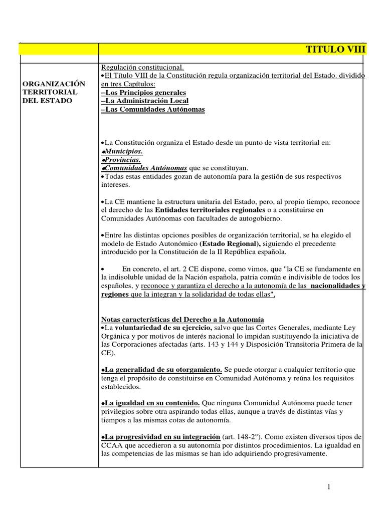 Esquemaresumenconstitucionespanola 4 Docx