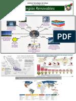 Mapa Conceptual Energias Renovables