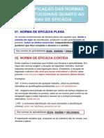Classificaç_o Das Normas Constitucionais Quanto Ao Grau de Efic_cia