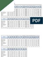 CADENA DE PRECIOS 19-07-2016 (1).pdf