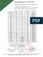Tabulador del Colegio de Ingenieros 2017.pdf