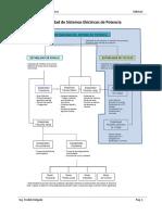 4 Estabilidad de Voltaje - FDC v1