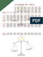 Lei Seca Atualizada 30-01-1987 Tratado Em Busca Da OAB