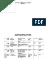 RPT PJK T5 - 2waktu 2016.doc