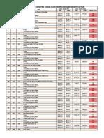 Copy of ISF PEB Schedule Comparison