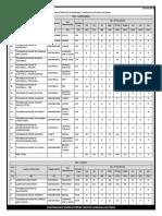 RRB ALP Vacancy List