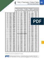 Bapi_Thermistor_10K-3.pdf