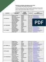 4_Norma_kontakt_podaci_osoba_po_ŠU.pdf