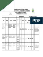 Plan Mejoramiento Proyecto 2018
