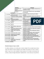 Sistematizaciòn en la universidad politécnica Salesiana