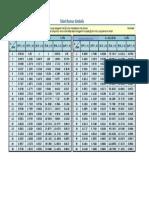 # Ekonomi Teknik - Table Rumus Simbolis.xlsx