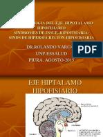Fisiopatologia Del Eje Hipotalamo Hipofisiario