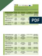 Plano de Formaçao 2017-2018