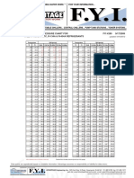 advantageFYI289.pdf