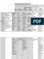 Planificacion Curricular Anual Bimestralizada 2018
