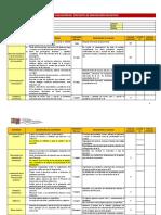 Ficha de Evaluación PIE